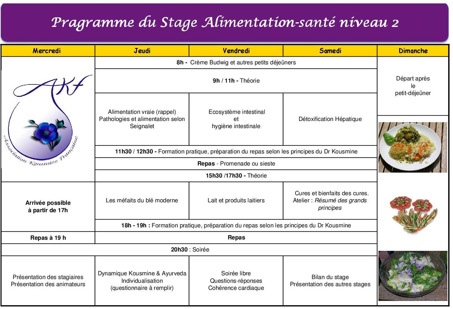 Programme Stage Alimentation-santé niveau 2