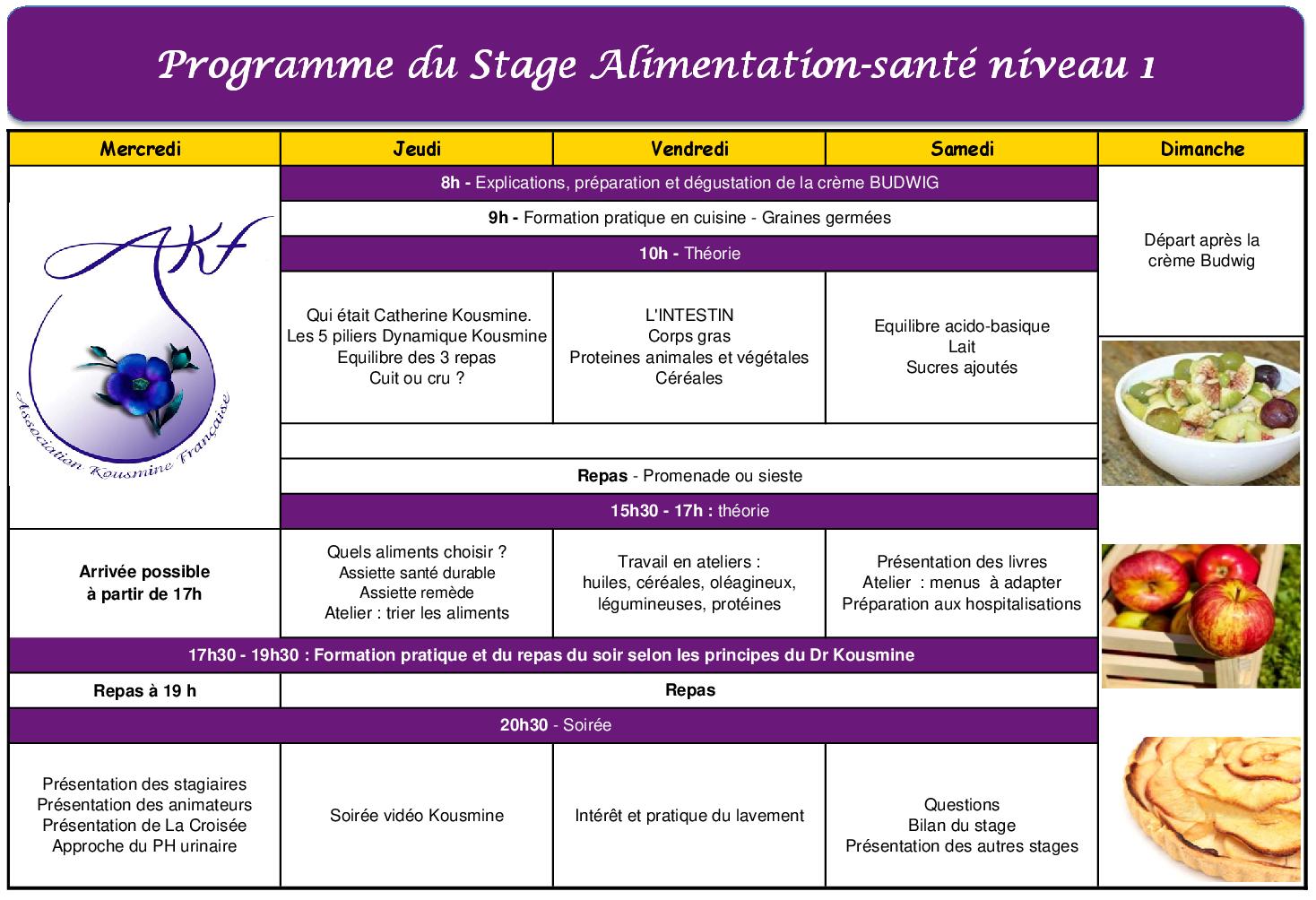 Programme Stage Alimentation-santé niveau 1