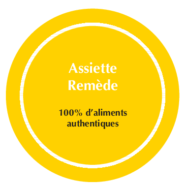 Assiette Remède
